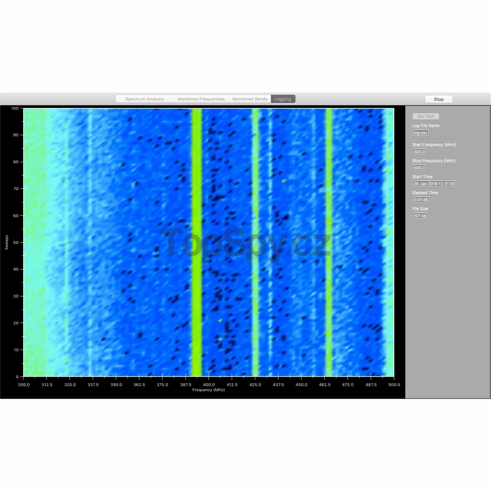 Spektrální analyzátor RF EX